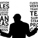 Pelayanan Prima: Salah Satu Faktor Kesuksesan Bisnis